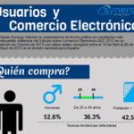 [infografía] Comercio electrónico y usuarios: Descubre quién, cómo y por qué compra online