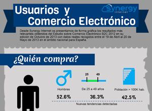 Comercio electrónico y usuarios