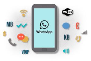 Llamadas gratuitas en Whatsapp
