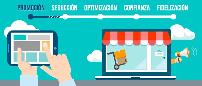 Como vender más en una tienda online con promocion