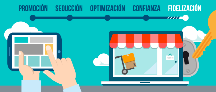 Confianza en una tienda online