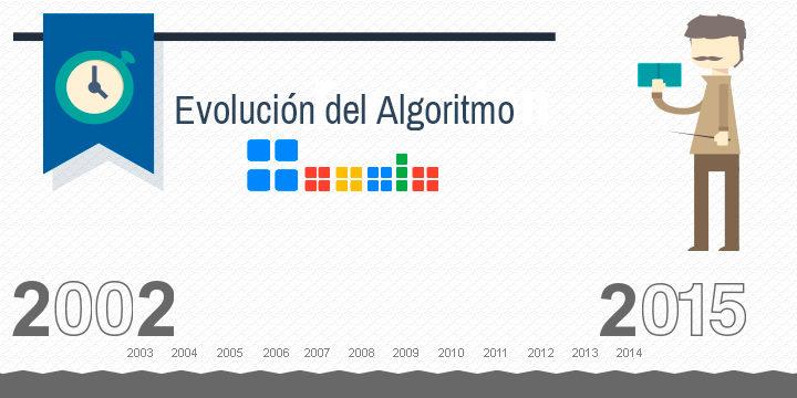 Evolución del Algoritmo