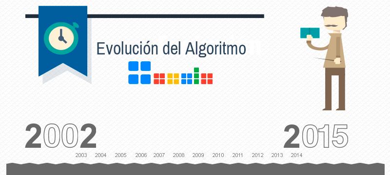 Posicionamiento web SEO: ¿Cómo afectan actualizaciones del algoritmo de Google?