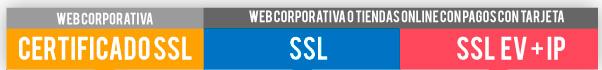 certificado ssl tipos