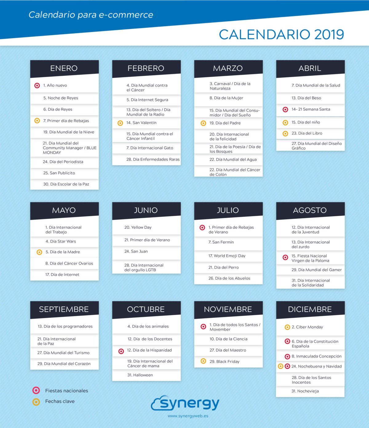 Calendario de ecommerce y marketing 2019