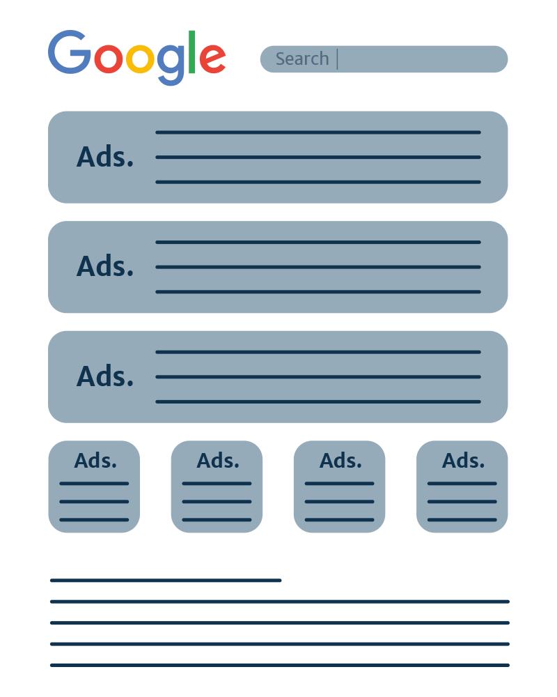 Tipos de anuncios